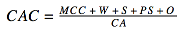 CAC equation ecommerce
