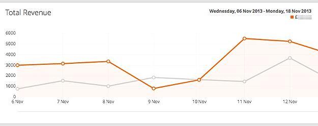 KPI_dashboard_screenshot