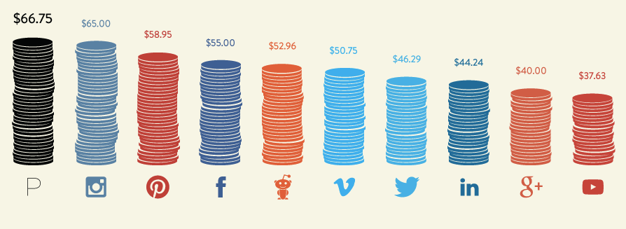 Which_Social_Media_Platforms_Drive_the_Most_Sales_