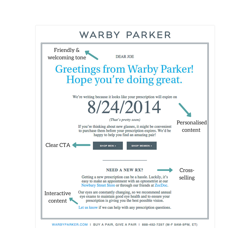 replenishment email examples ecommerce