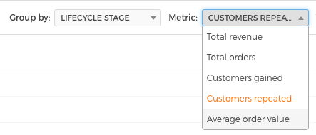 cohort analysis average order value