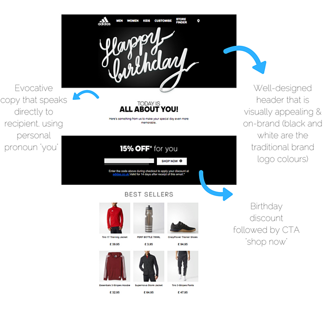 Examples Of Birthday Emails Worth Celebrating - Best of birthday cheque template scheme
