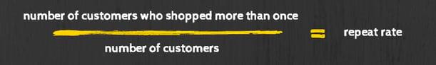 Repeat rate retail
