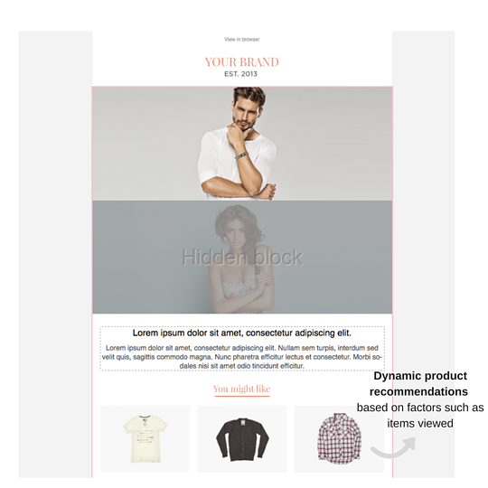 Dynamic product recommendations ecommerce email