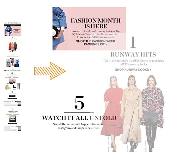 Matches fashion ecommerce marketing LFW