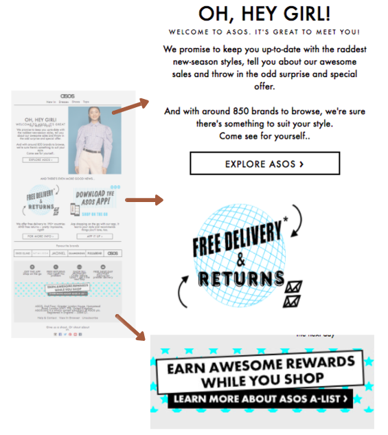 ASOS Welcome email example ecommerce marketing