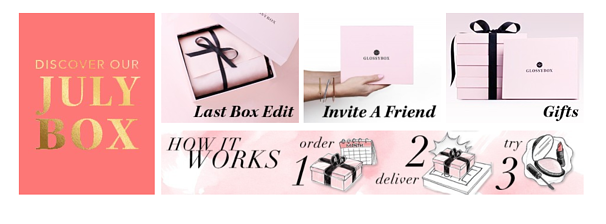 Glossybox subscription How it Works
