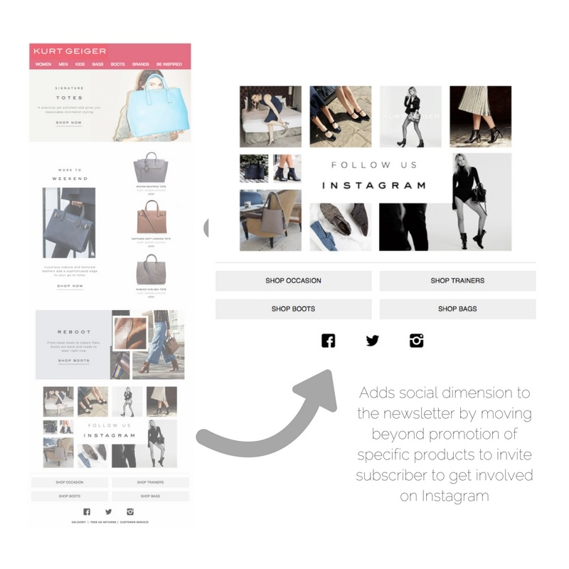 Kurt Keiger email marketing_social media promotion