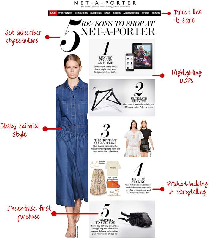 NET-A-PORTER welcome email template