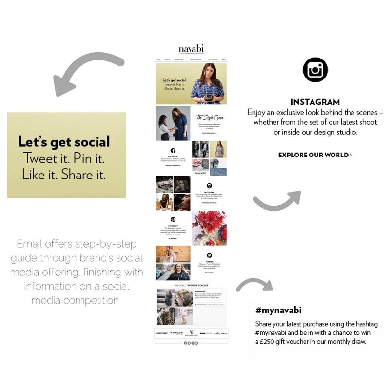 Navabi_promote instagram_social media marketing