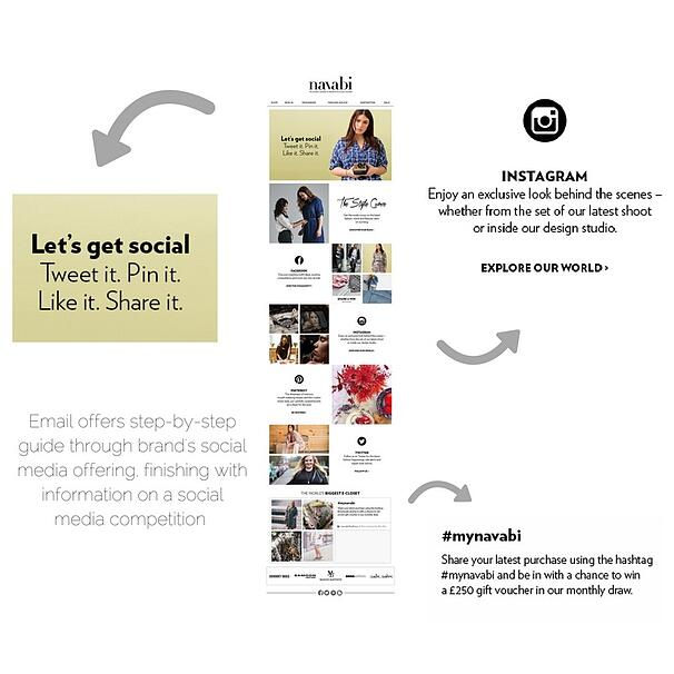 Navabi_promote instagram_social media marketing