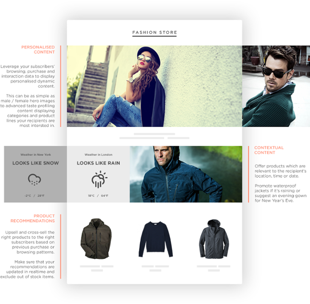 example of a personalised ecommerce newsletter