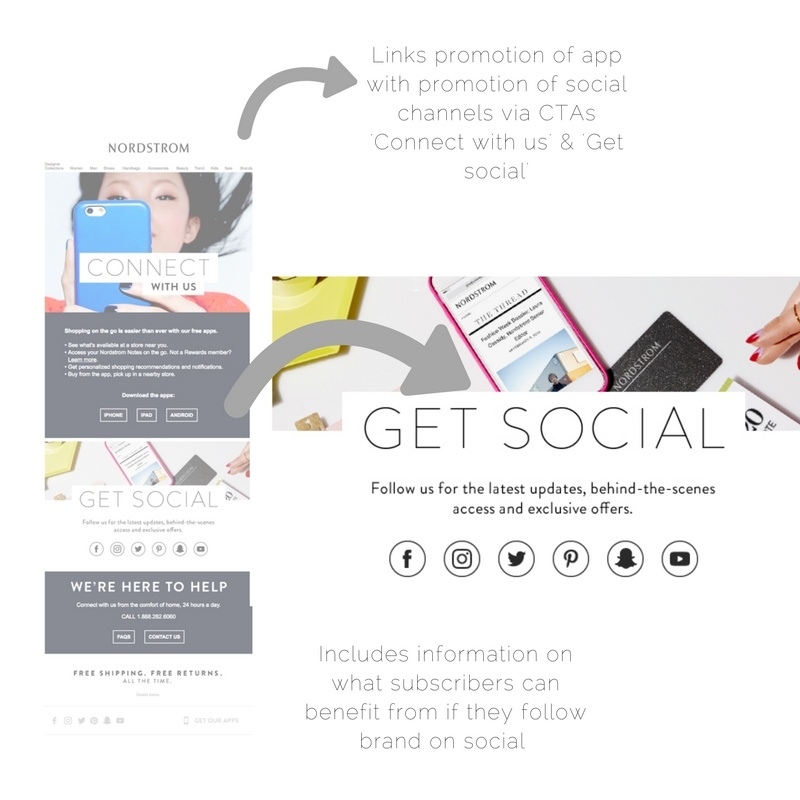 Nordstrom email marketing_social media ecommerce promotion