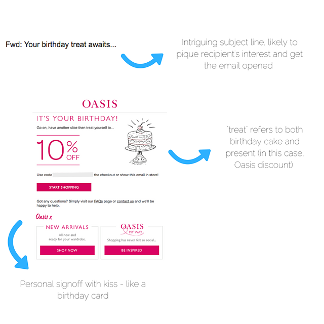 Oasis ecommerce birthday email template .png