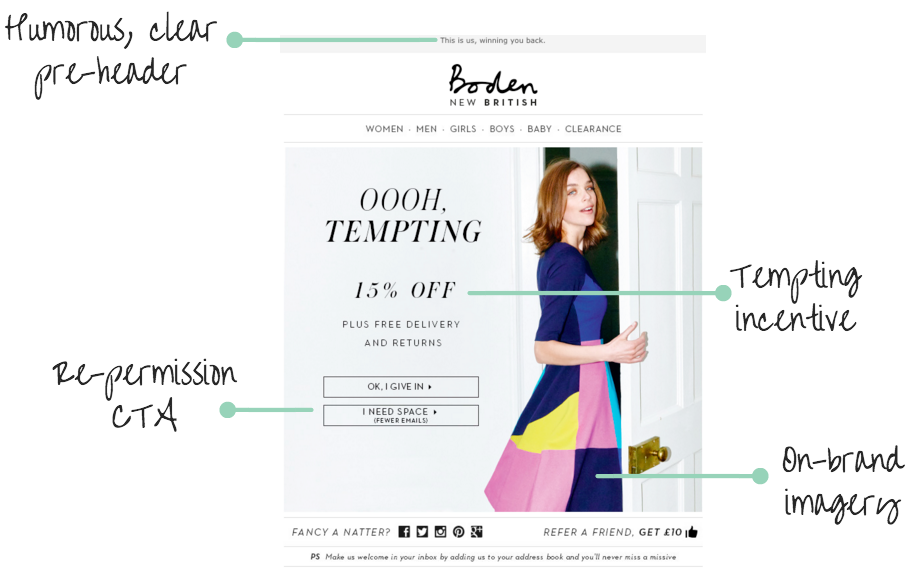 Boden win back email