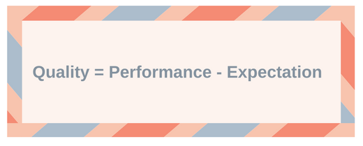 Quality = Performance - Expectation.png
