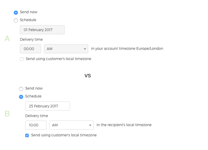 send time A/B test ecommerce email marketing