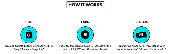 Asos loyalty