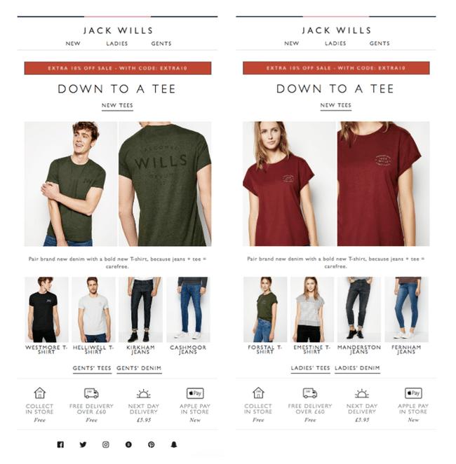 gender segmentation in jack wills email marketing