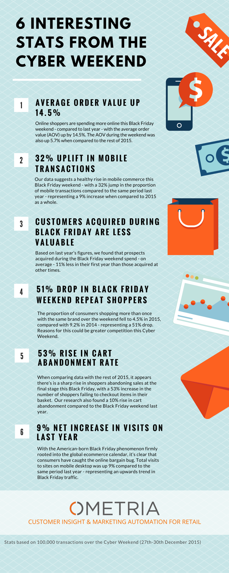 black-friday-stats-2015.png