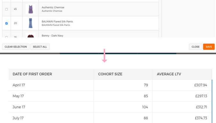 cohort analysis for retailers_segment by purchase activity