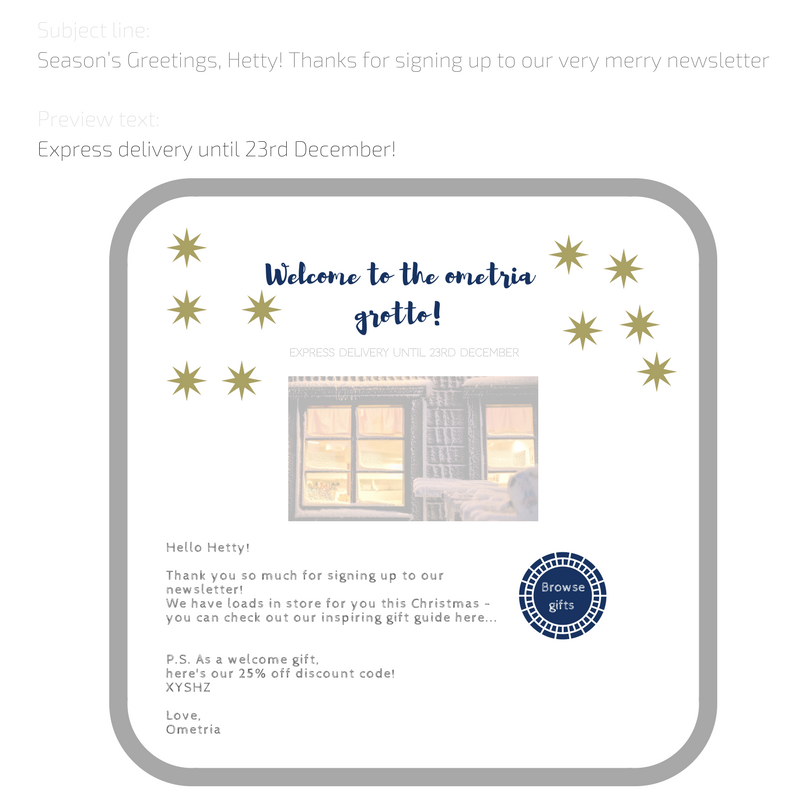 Christmas email marketing from retailers_welcome email
