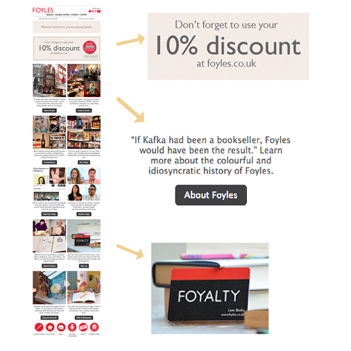 foyles welcome series ecommerce marketing