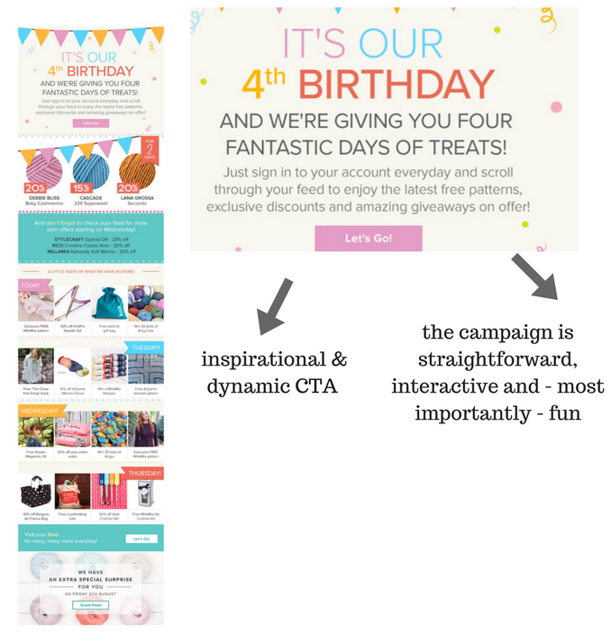 loveknitting birthday email .png