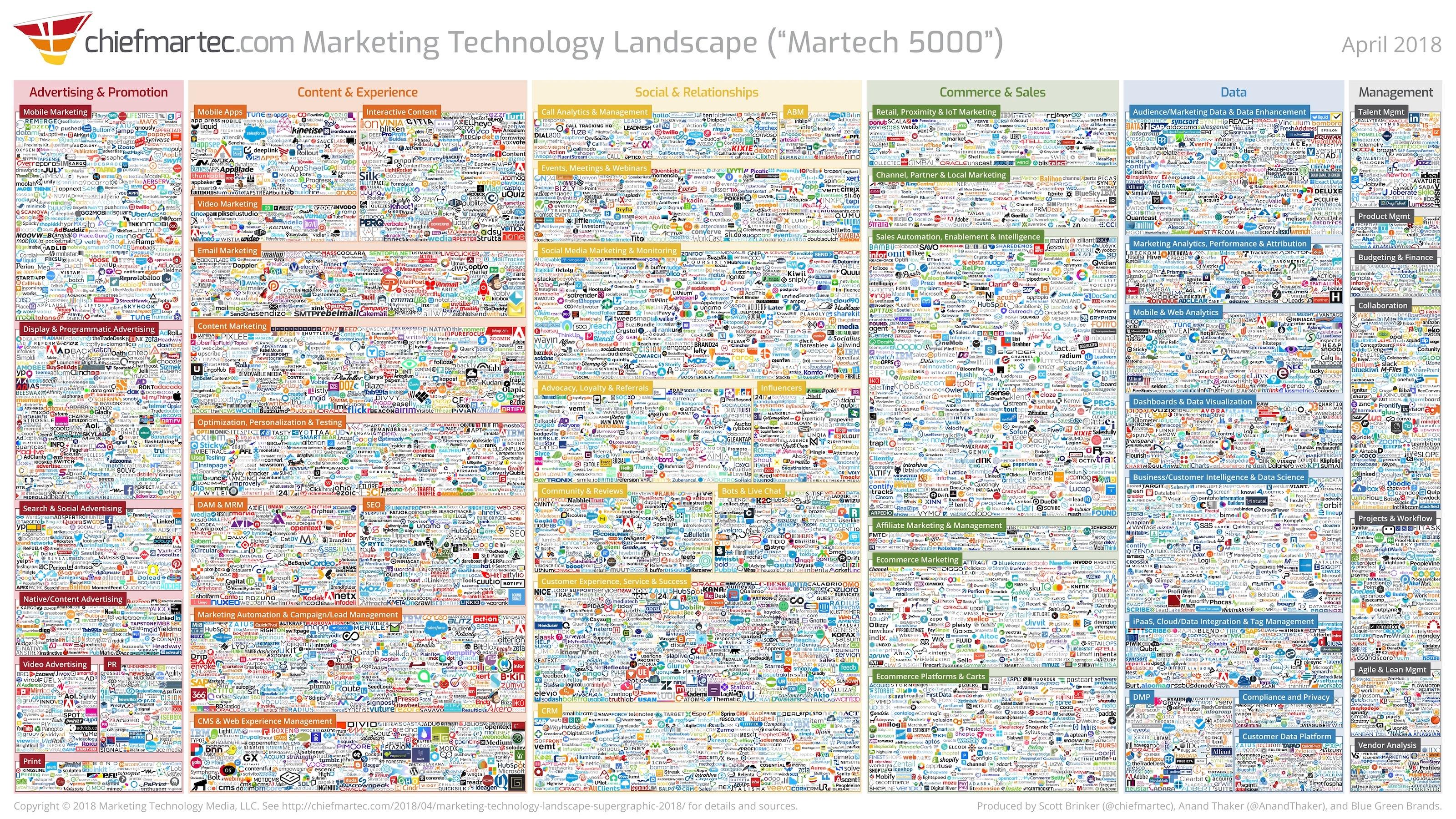 marketing_technology_landscape_2018_slide (1)