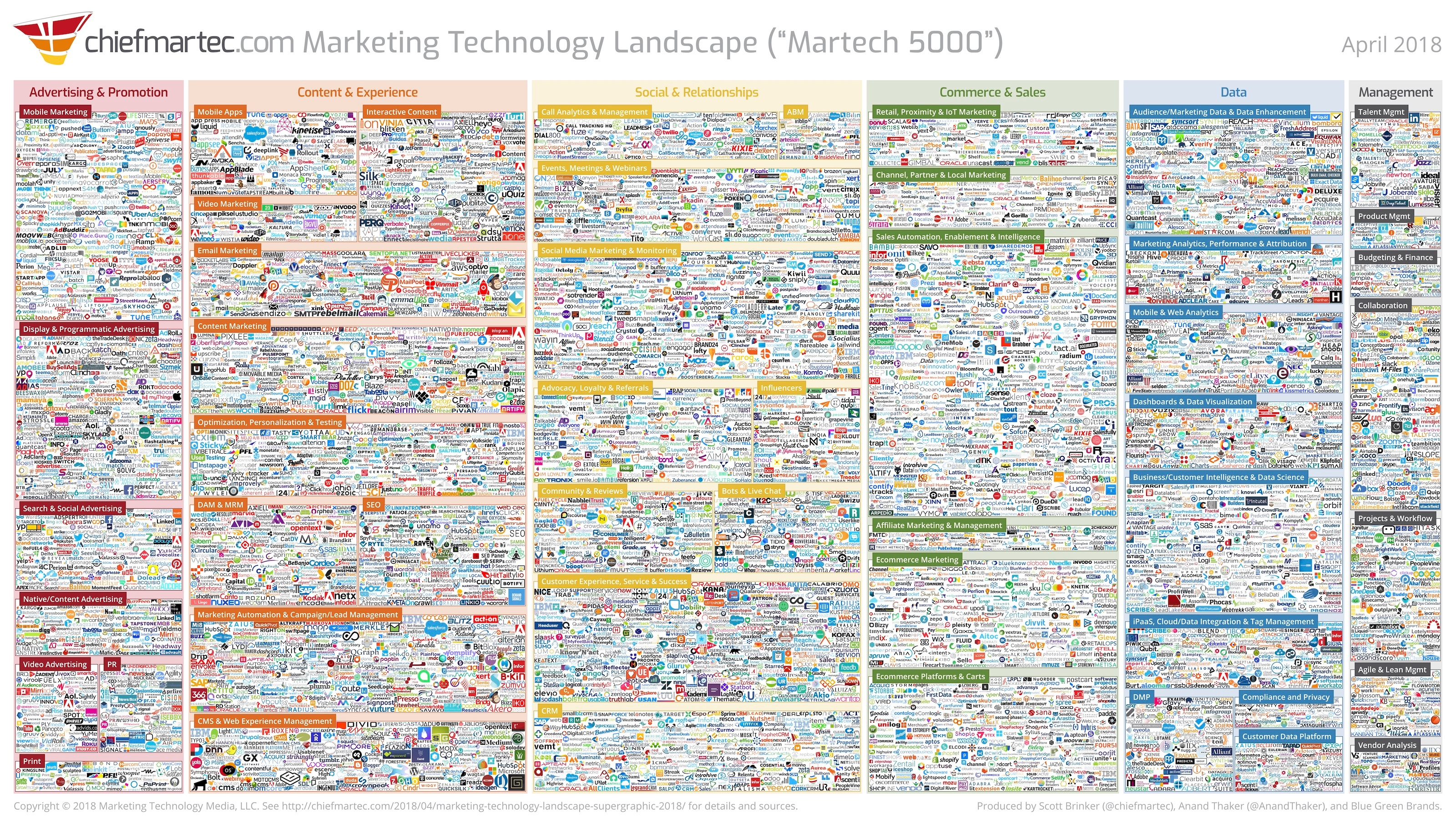 marketing_technology_landscape_2018_slide (1)