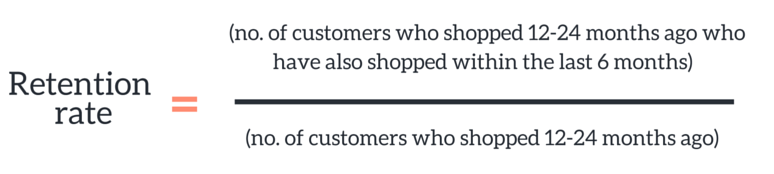 Customer retention rate in ecommerce