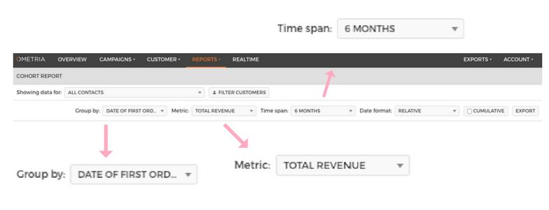 ometria cohort analysis ecommerce