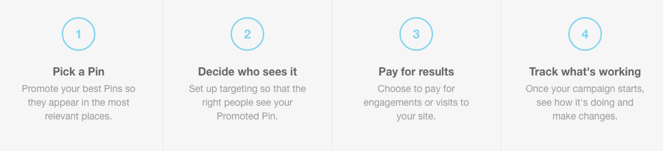 Promoted Pins UK