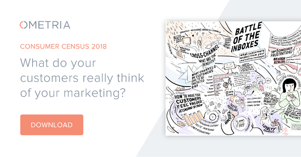 Banner and social ads 2018_Organic social-min