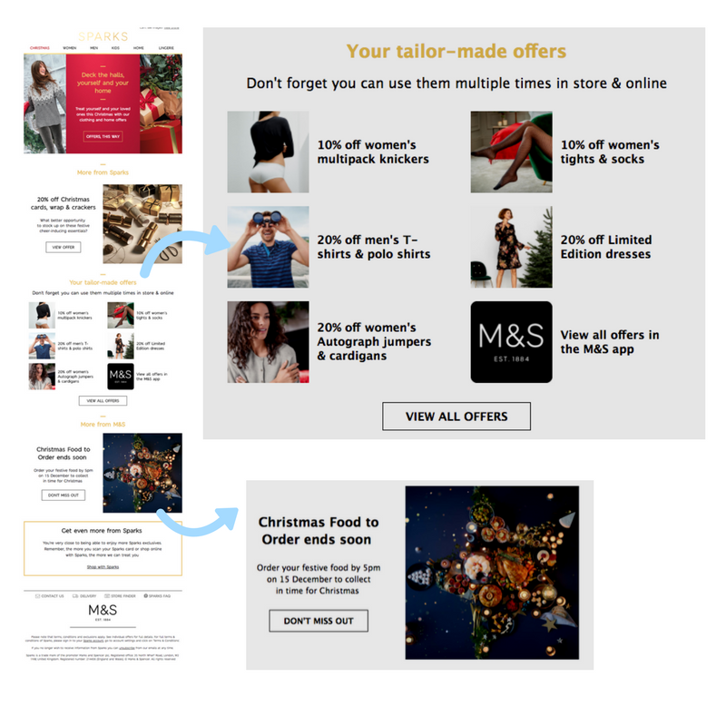 sparks personalised email christmas .png